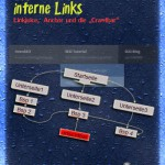 seo-tutorial-struktur-links