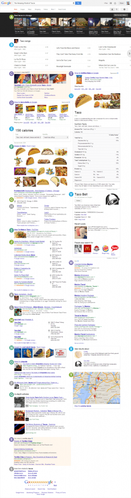 Google SERP Mega