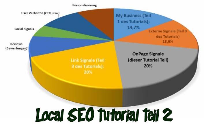 onpage optimierung für local seo