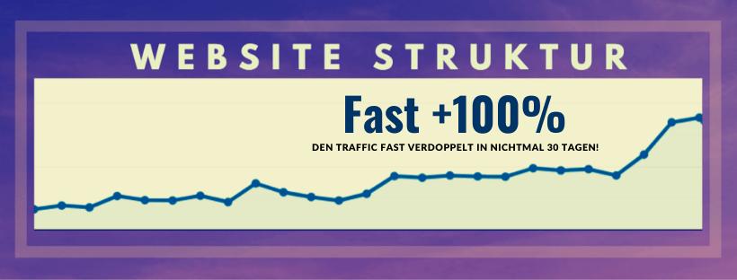 Website Struktur SEO Erfolg